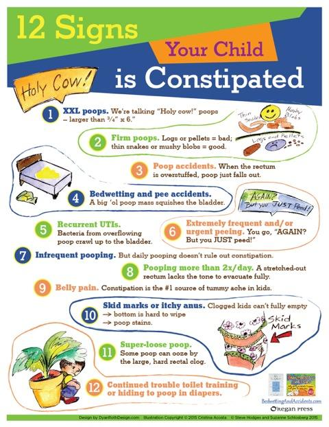 Kids & Toddler Constipation Natural Remedies - Ashley Sweeney RD